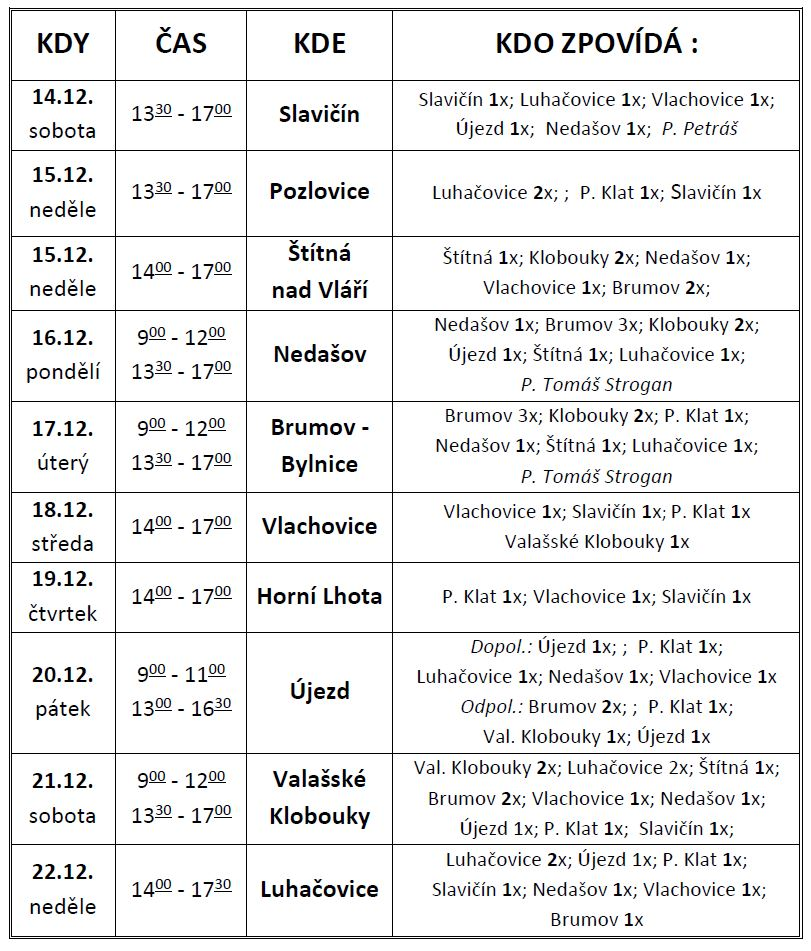 SVÁTOST SMÍŘENÍ ve farnostech děkanátu Val. Klobouky Vánoce 2013